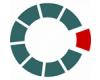 Asociace.BIZ - Asociace dodavatelů internetových řešení, o.s.